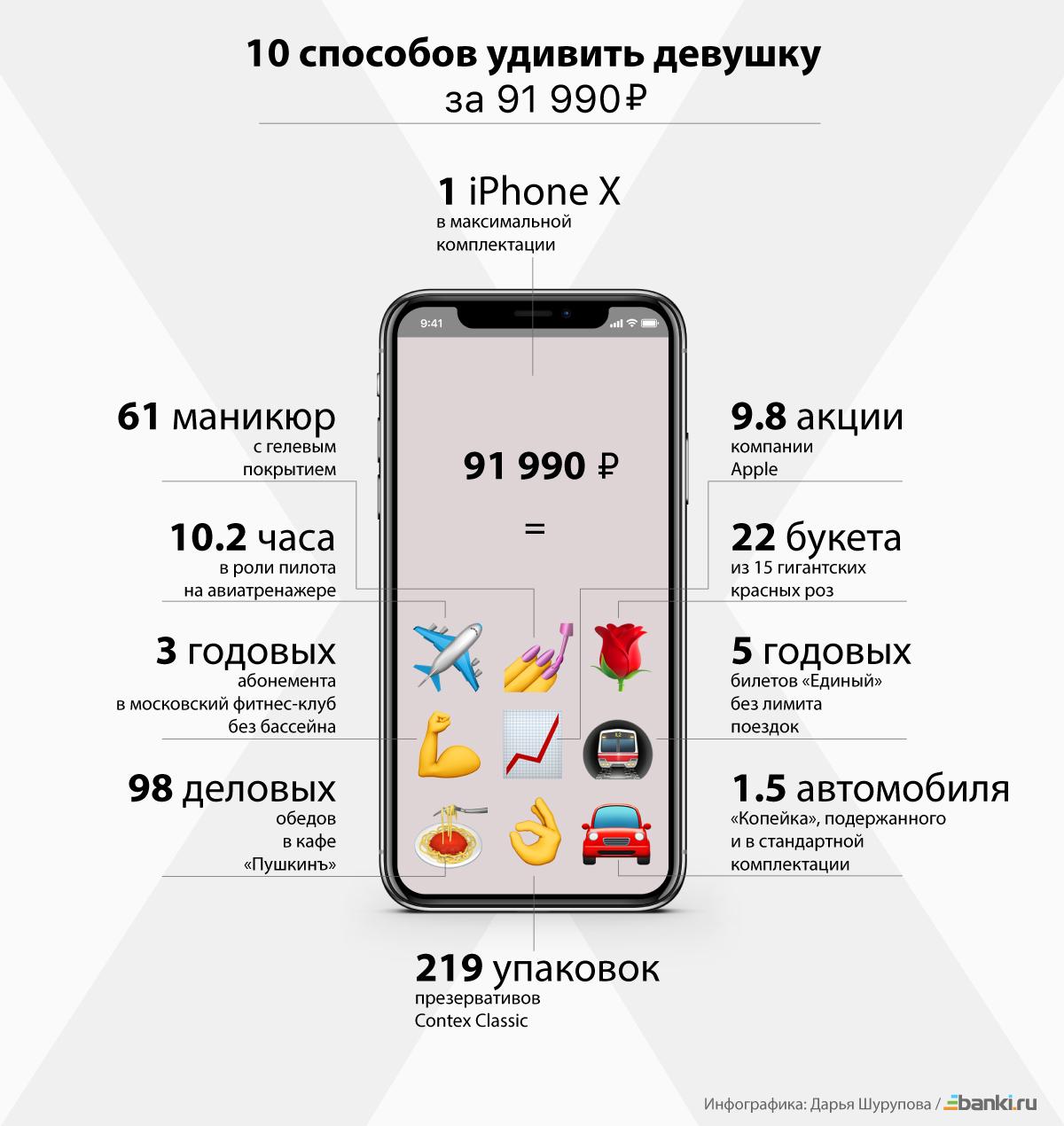 Инфографика: девять причин не купить iPhone X