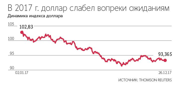 курс акций bnp paribas