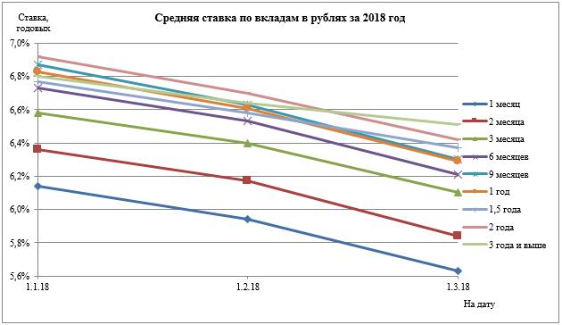 ЦБ закончил полномочияУК ФКБС вкачестве временной администрации Бинбанка