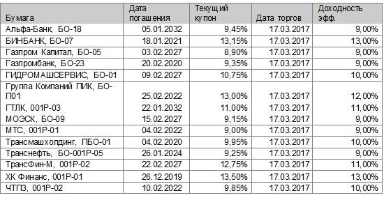 Государственная дума освободила жителей, попавших под санкции, отуплаты налогов в Российской Федерации