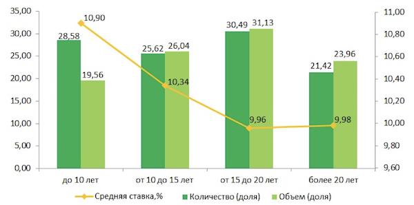 Изображение - Рейтинг банков по ипотечному кредитованию Snimok_krana_2018-10-01_v_9.17.21